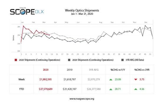 SCOPE DLX Trend–O-032120_c